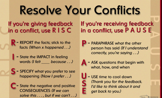 conflict ChitChat